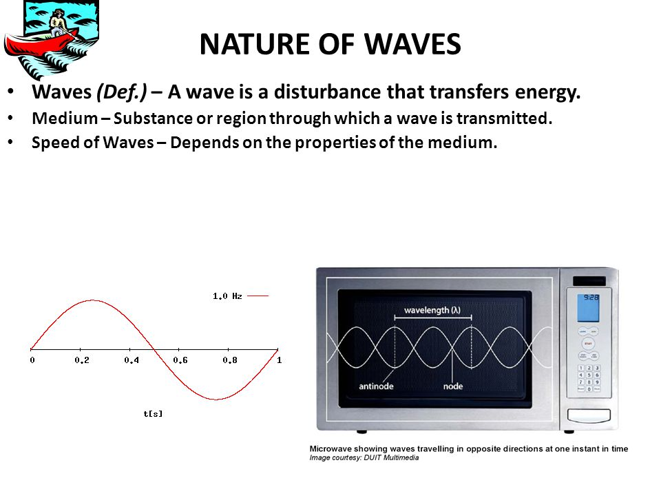 NATURE OF WAVES Waves (Def.) – A wave is a disturbance that transfers energy. Medium – Substance or region through which a wave is transmitted.