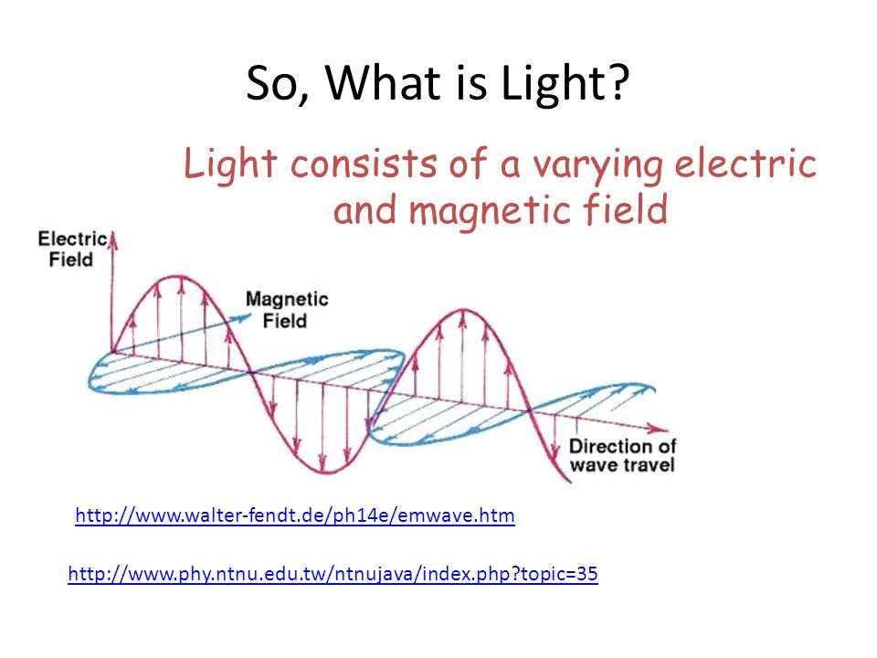 Light consists of a varying electric and magnetic field