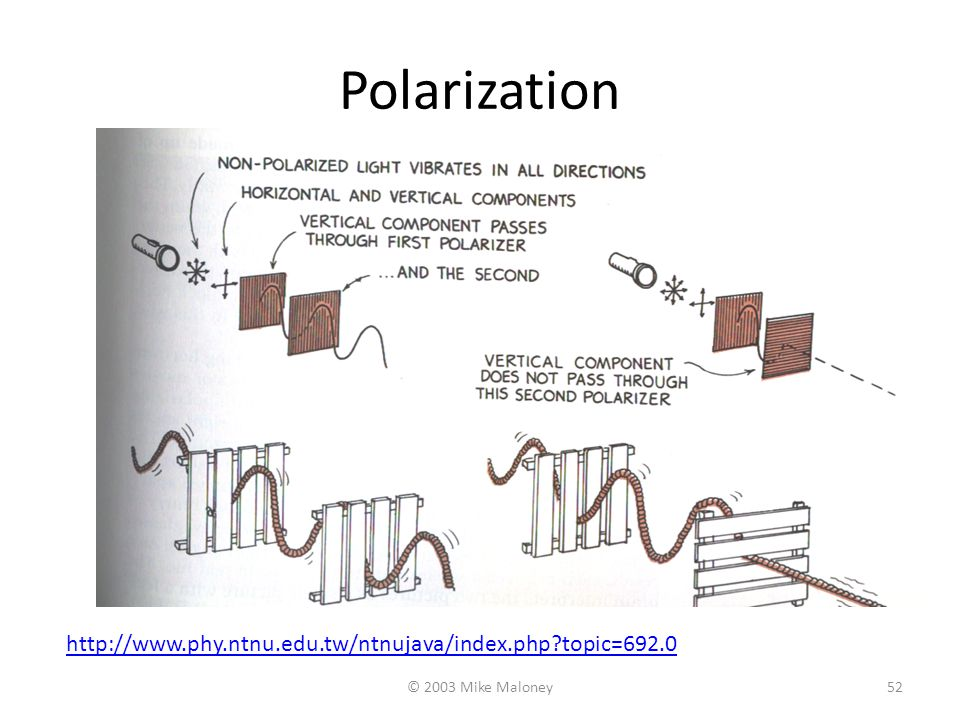 Polarization http://www.phy.ntnu.edu.tw/ntnujava/index.php topic=692.0
