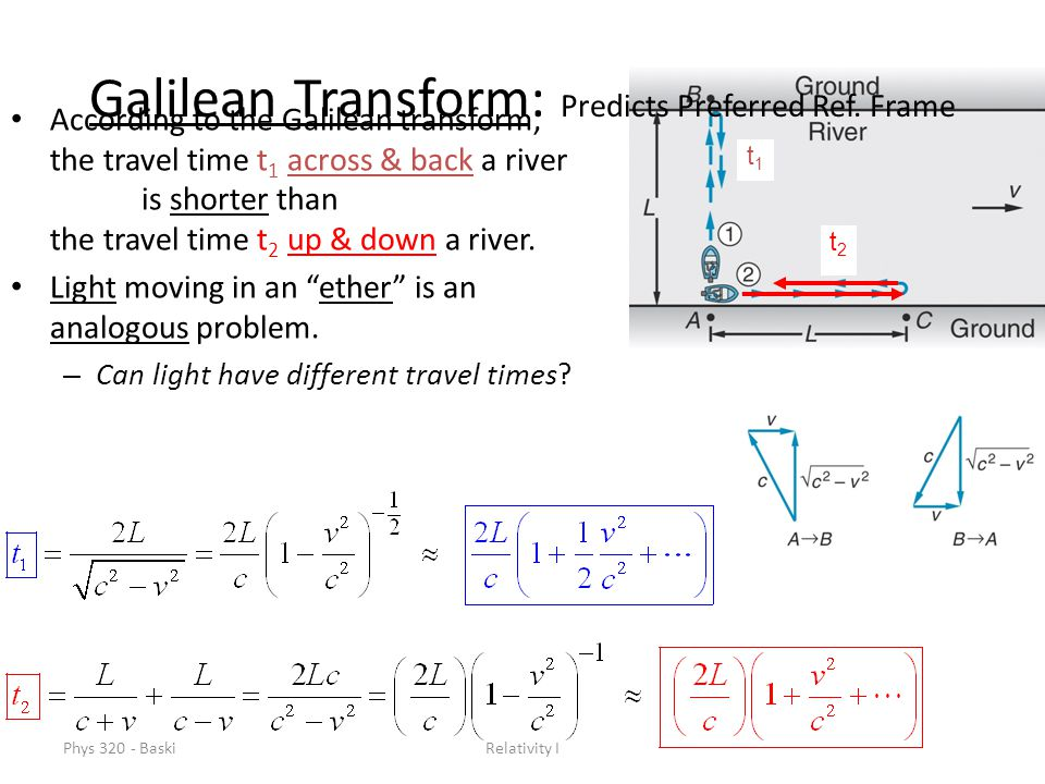 Galilean Transform: Predicts Preferred Ref. Frame