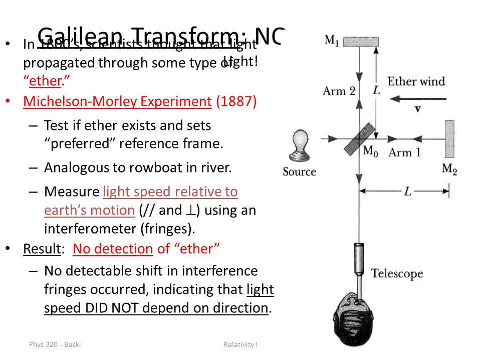 Galilean Transform: NO Preferred Ref. Frame for Light!