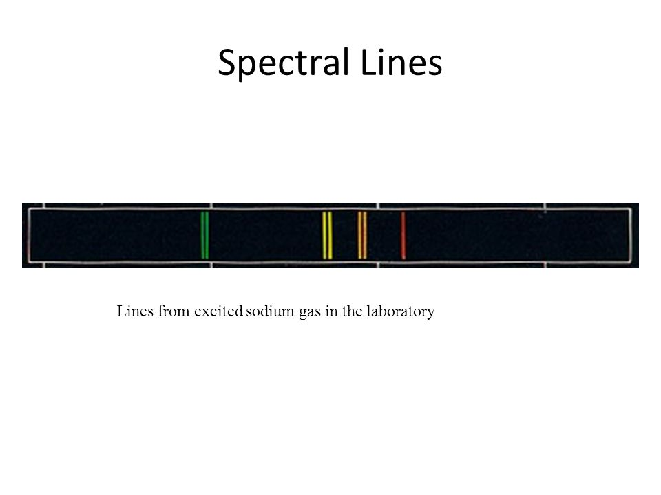 Spectral Lines Lines from excited sodium gas in the laboratory