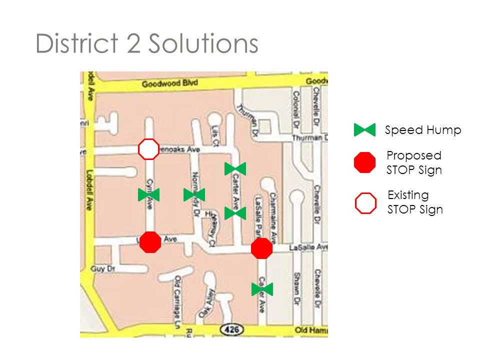 District 2 Solutions Speed Hump Proposed STOP Sign Existing STOP Sign