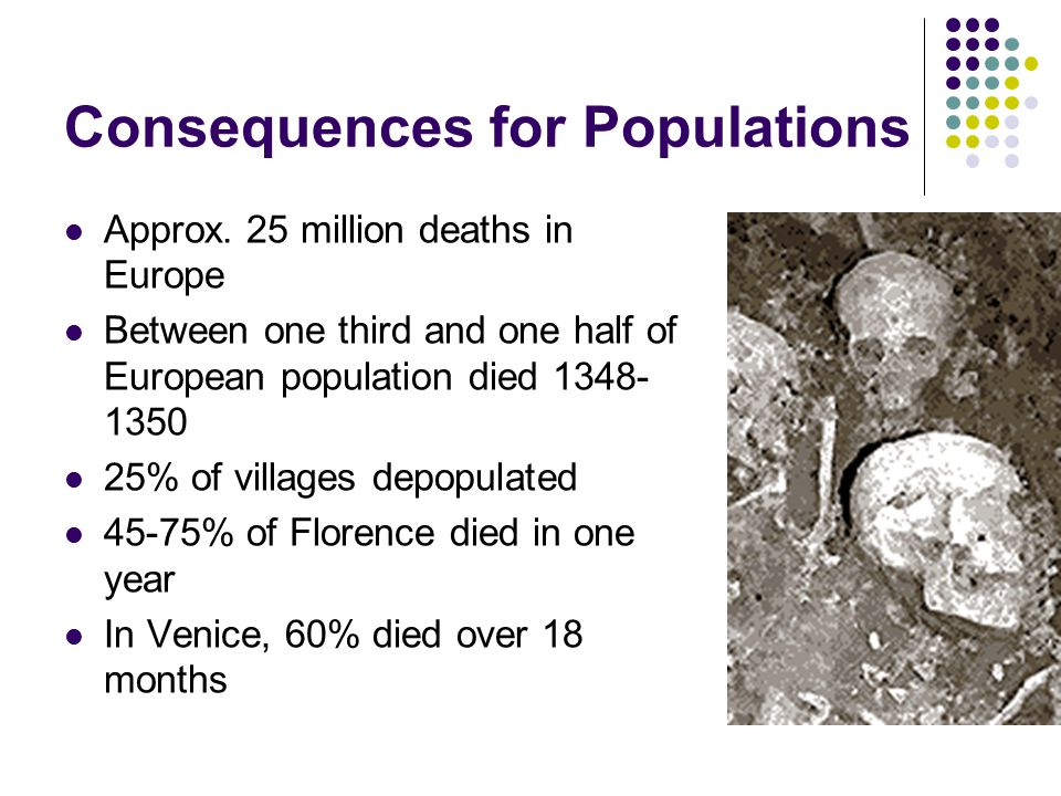 Consequences for Populations