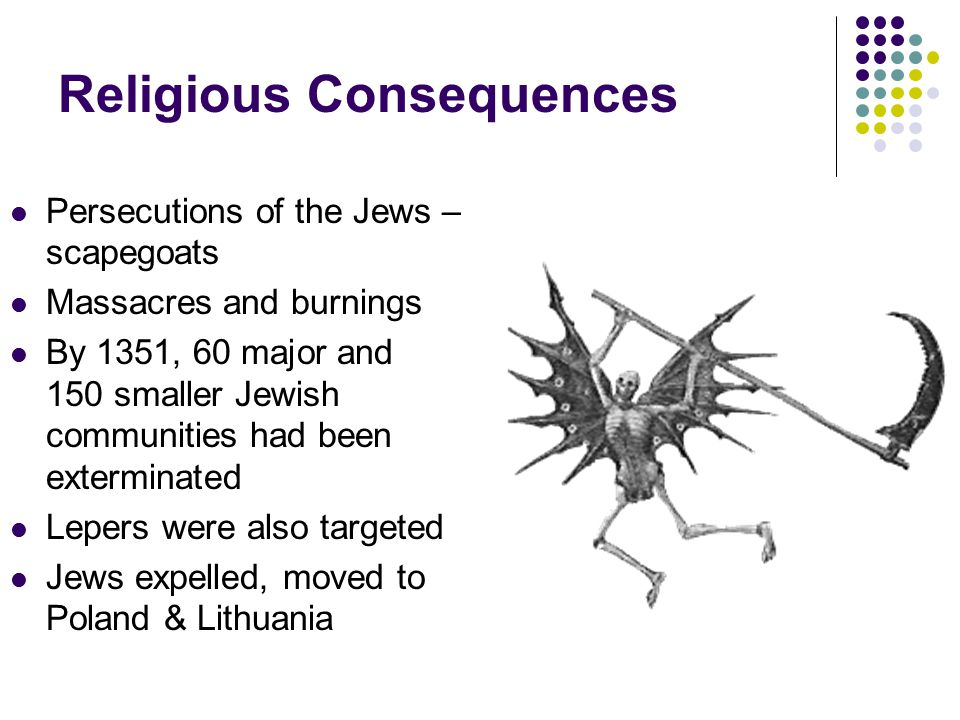 Religious Consequences
