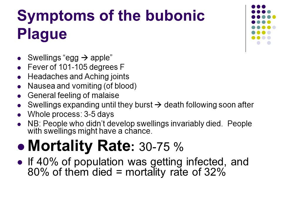 the history causes and symptoms of the bubonic plague Having no defense and no understanding of the cause of the the symptoms were not the same as in the the black death, 1348, eyewitness to history.