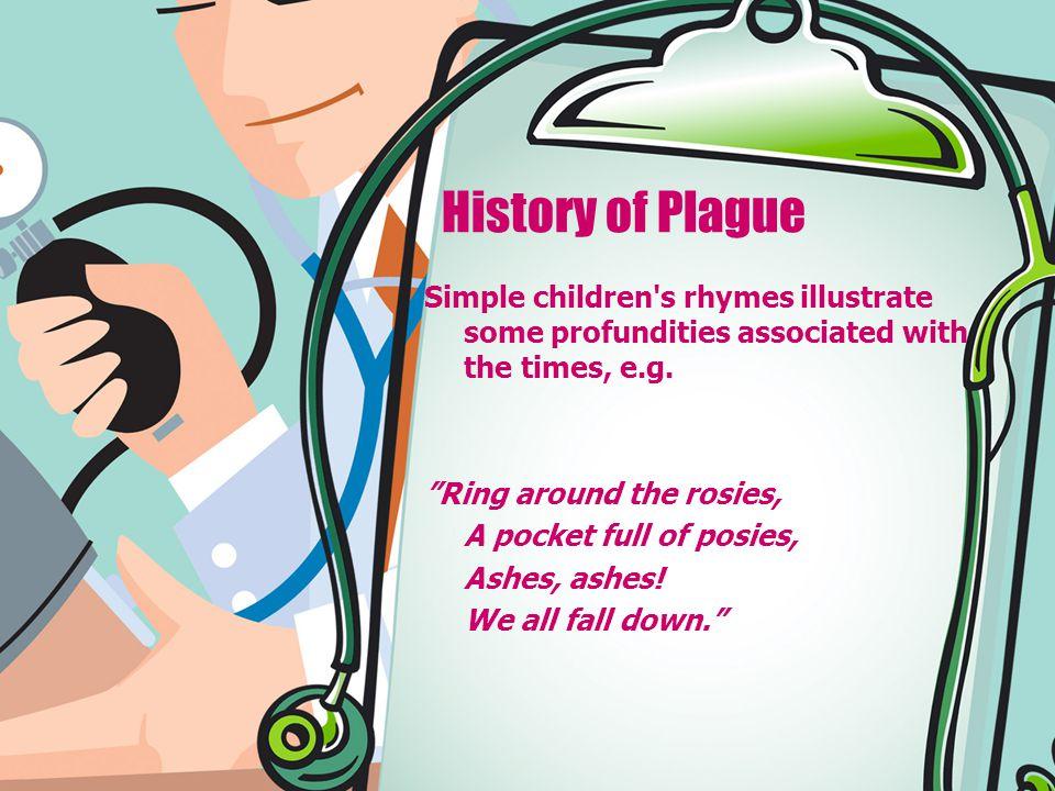 History of Plague