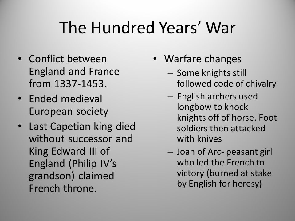 The Hundred Years' War Conflict between England and France from 1337-1453. Ended medieval European society.
