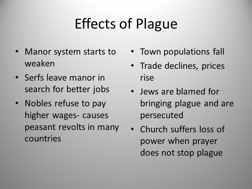 Effects of Plague Manor system starts to weaken