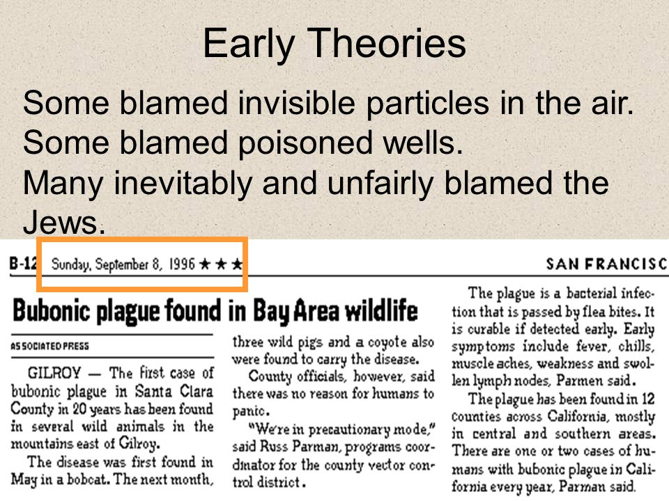 Early Theories Some blamed invisible particles in the air.