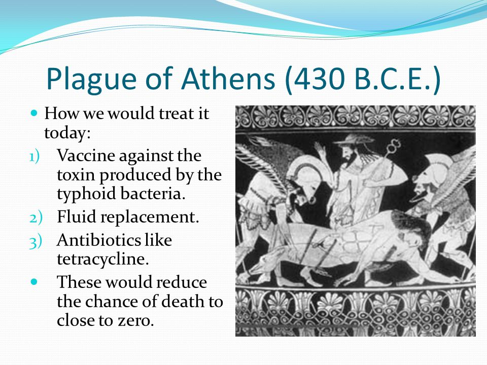 Plague of Athens (430 B.C.E.) How we would treat it today: