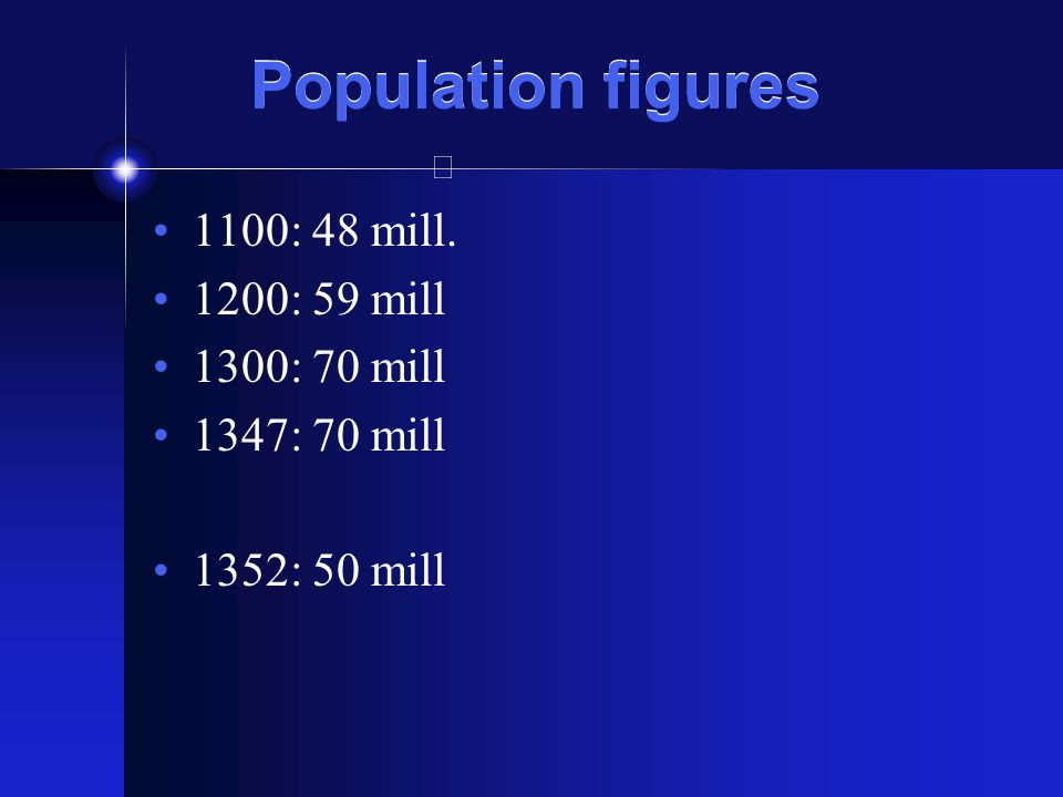 Population figures 1100: 48 mill. 1200: 59 mill 1300: 70 mill