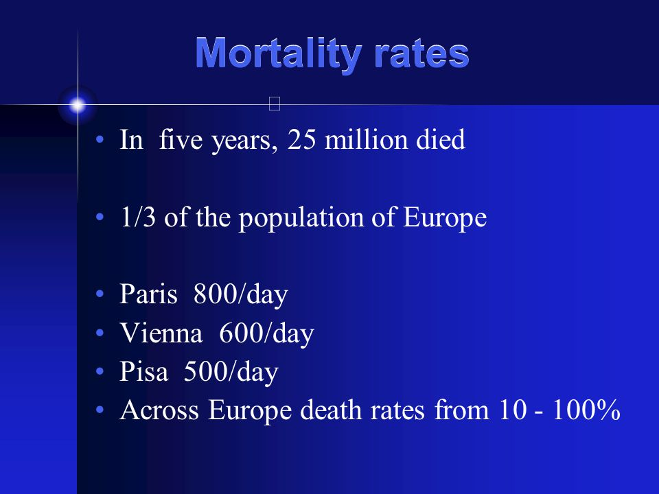 Mortality rates In five years, 25 million died