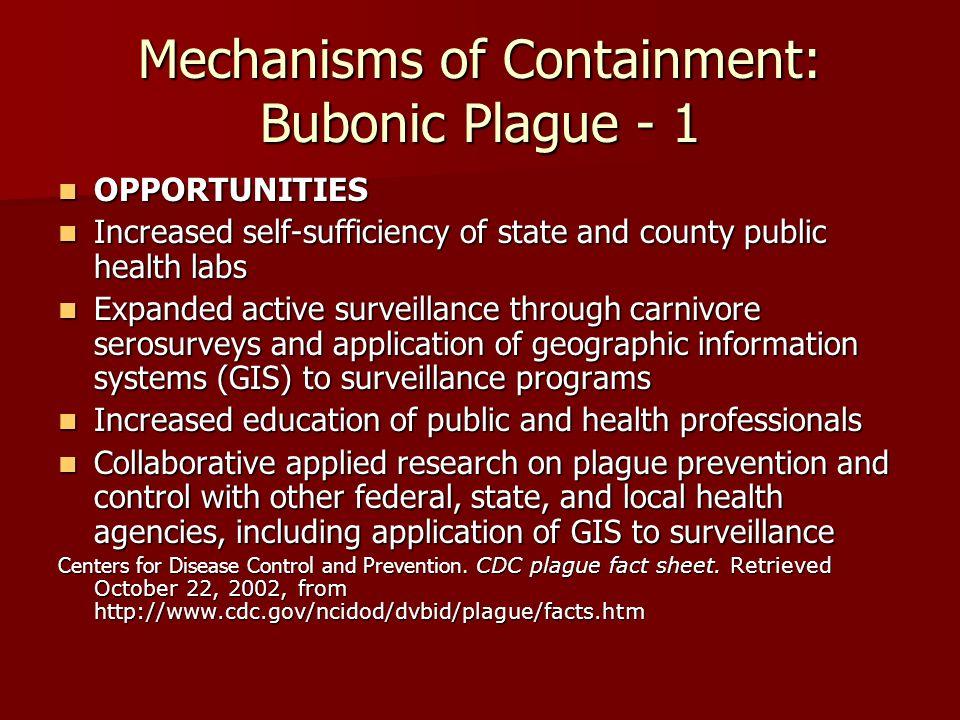 Mechanisms of Containment: Bubonic Plague - 1