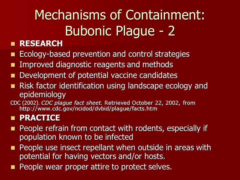 Mechanisms of Containment: Bubonic Plague - 2