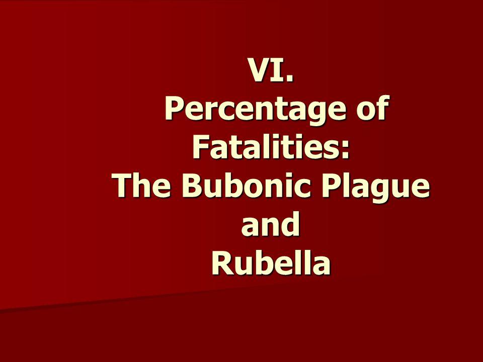VI. Percentage of Fatalities: The Bubonic Plague and Rubella