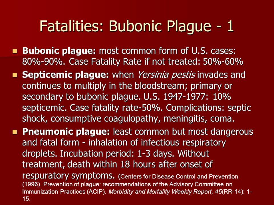 Fatalities: Bubonic Plague - 1