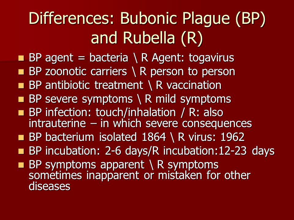 Differences: Bubonic Plague (BP) and Rubella (R)
