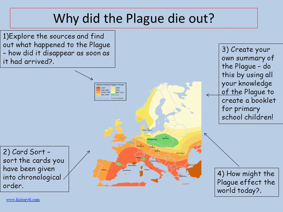 Why did the Plague die out