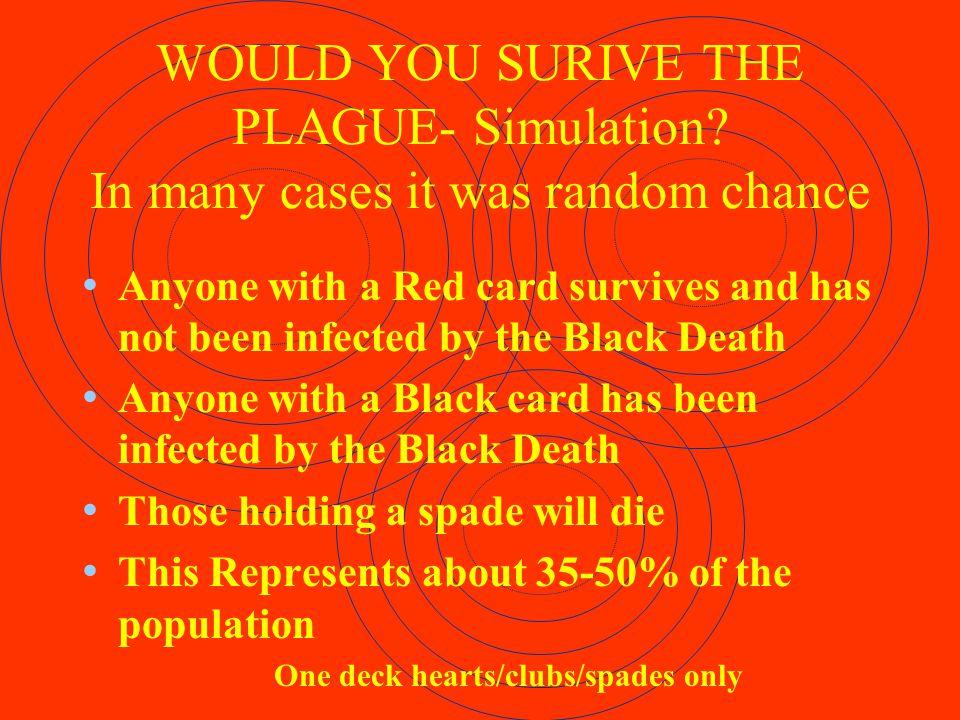 WOULD YOU SURIVE THE PLAGUE- Simulation