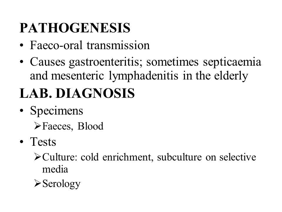 PATHOGENESIS LAB. DIAGNOSIS Faeco-oral transmission