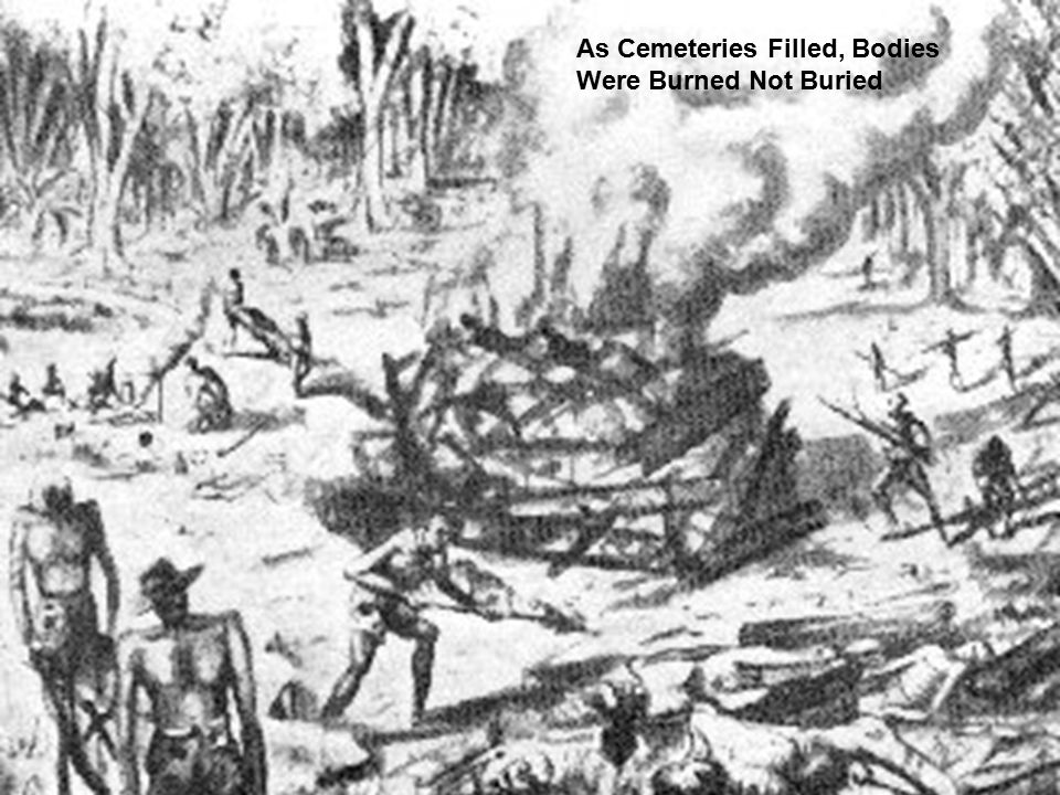 As Cemeteries Filled, Bodies Were Burned Not Buried