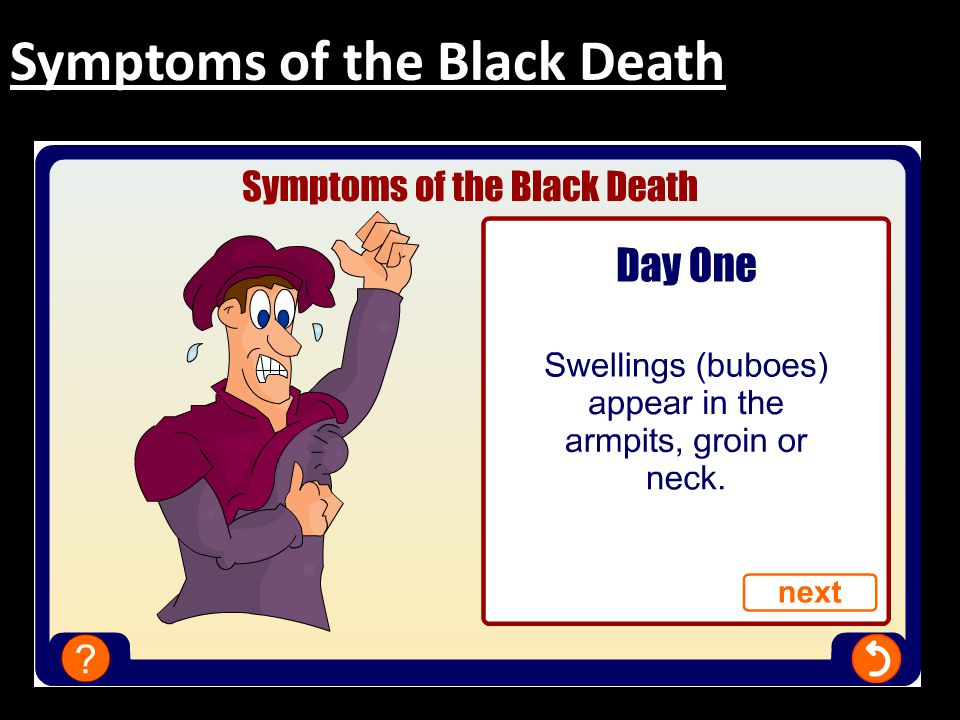 Symptoms of the Black Death
