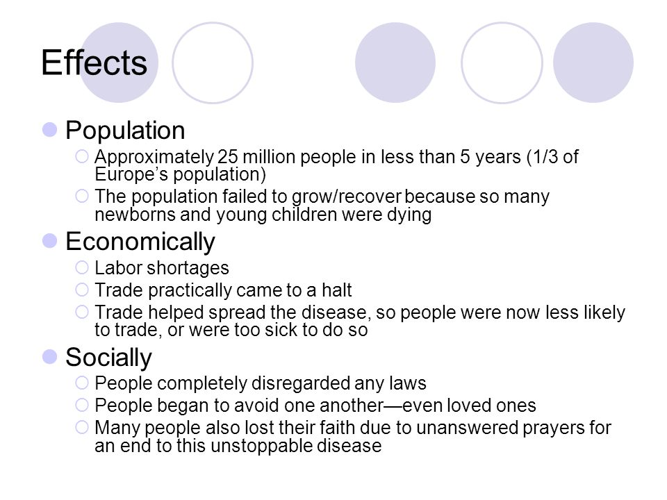 Effects Population Economically Socially