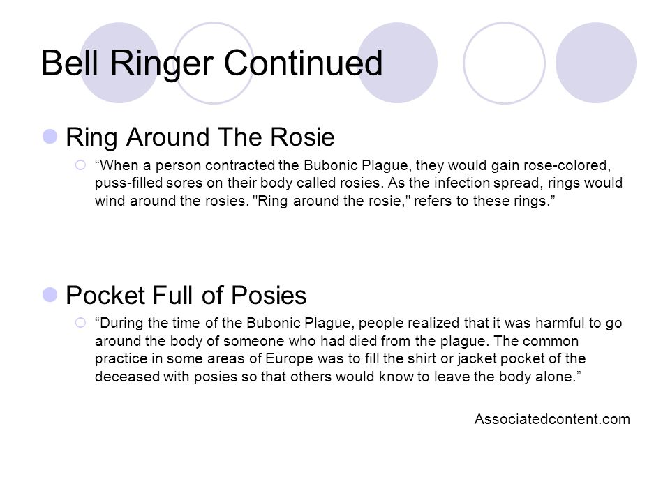 Bell Ringer Continued Ring Around The Rosie Pocket Full of Posies