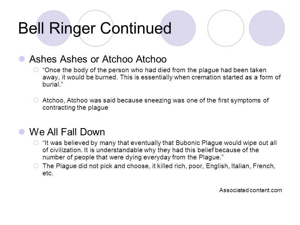 Bell Ringer Continued Ashes Ashes or Atchoo Atchoo We All Fall Down