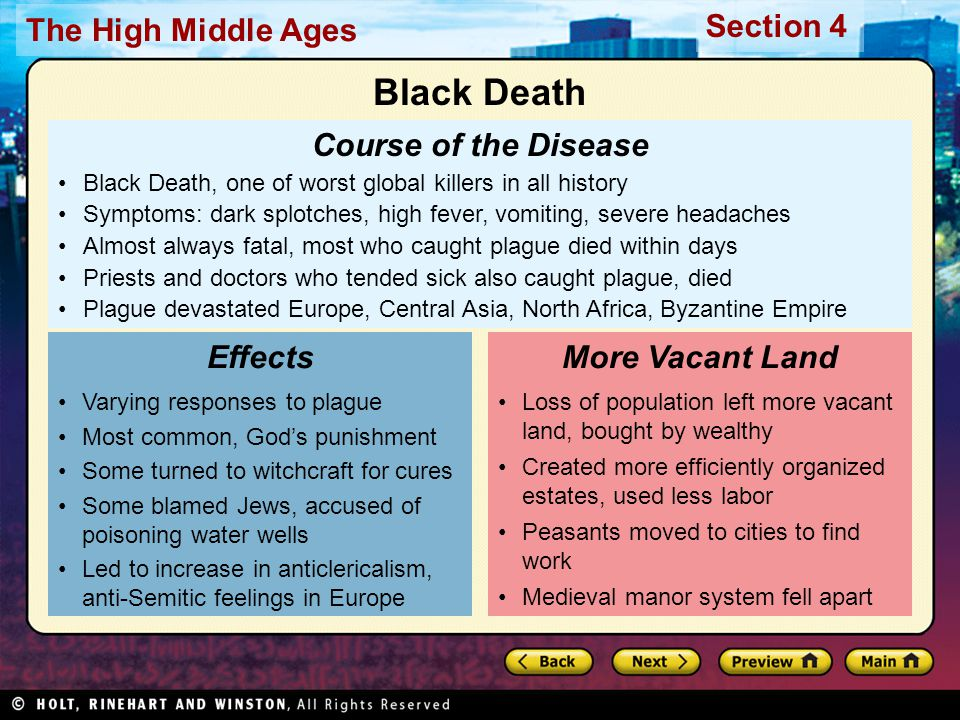 Black Death Course of the Disease Effects More Vacant Land