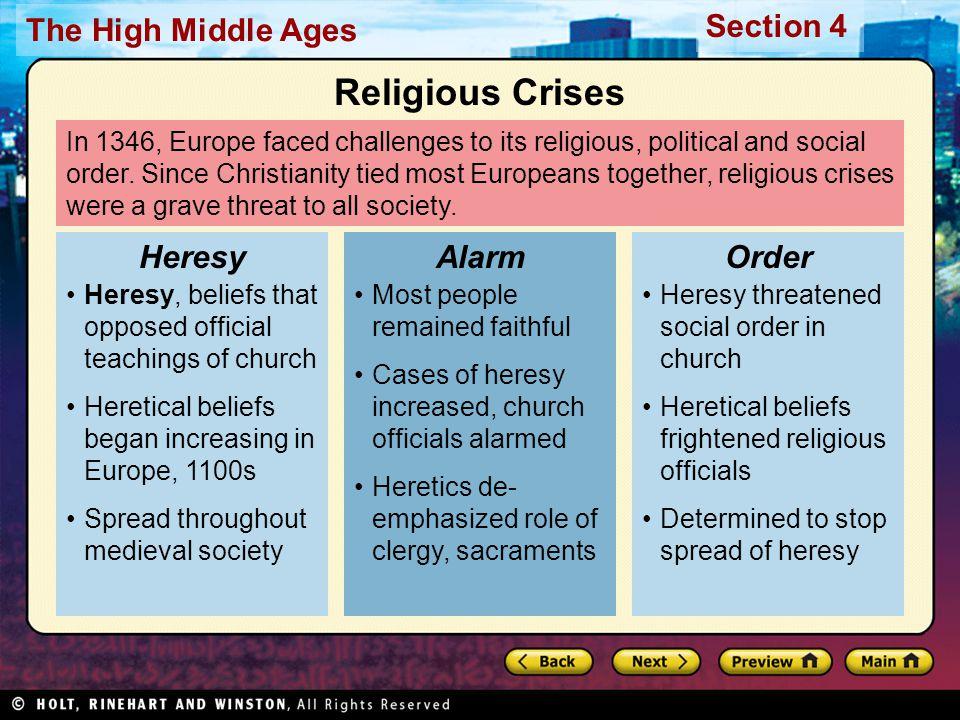 Religious Crises Heresy Alarm Order