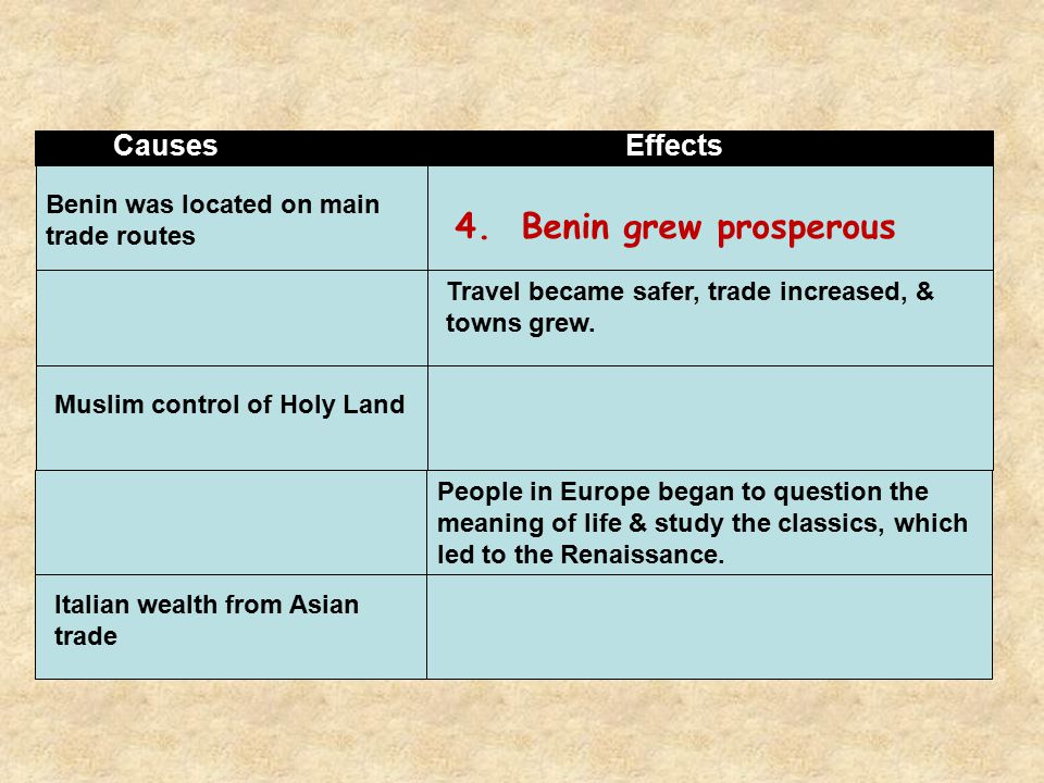 4. Benin grew prosperous Causes Effects