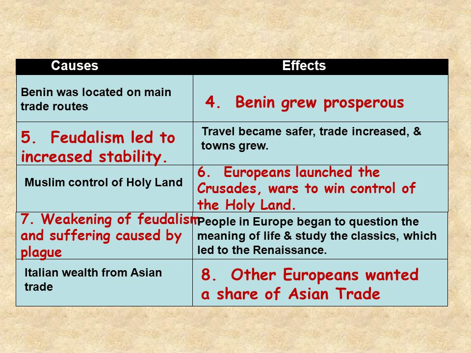 5. Feudalism led to increased stability.