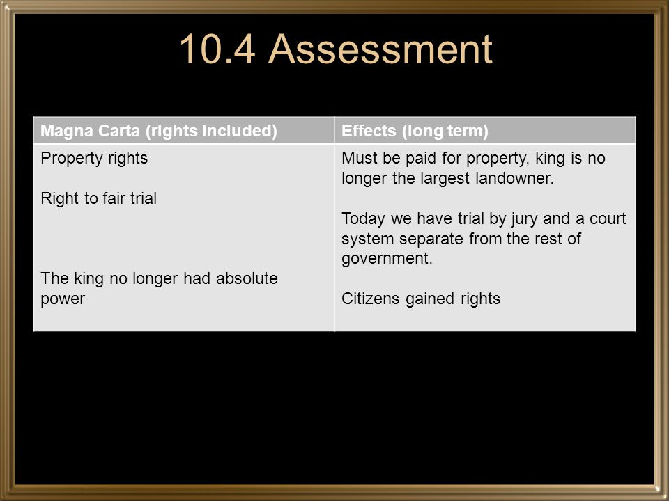 10.4 Assessment Magna Carta (rights included) Effects (long term)