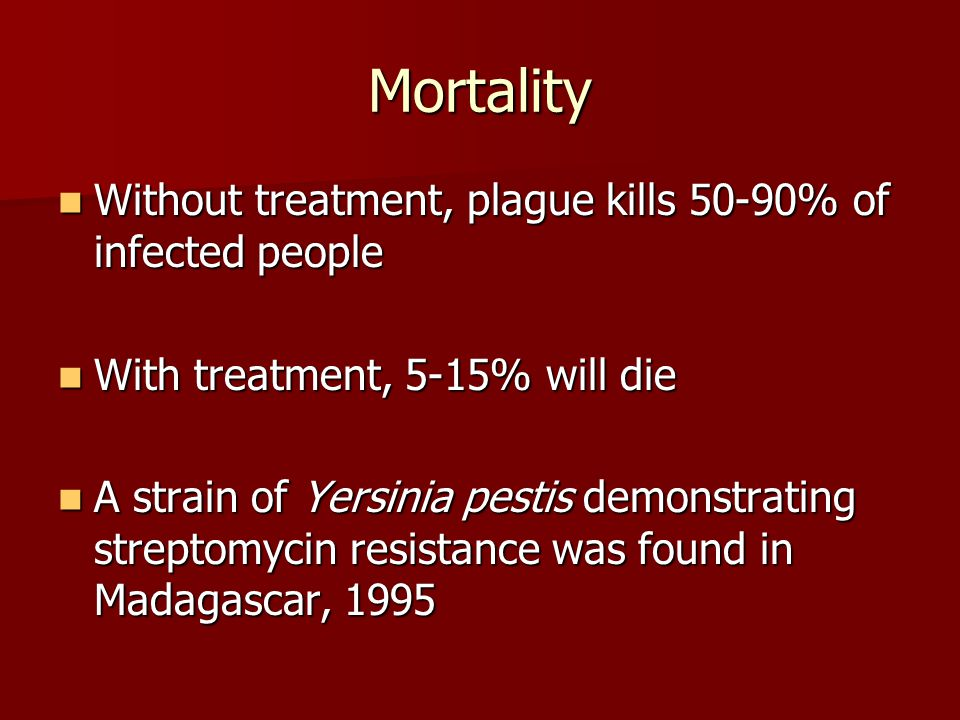 Mortality Without treatment, plague kills 50-90% of infected people