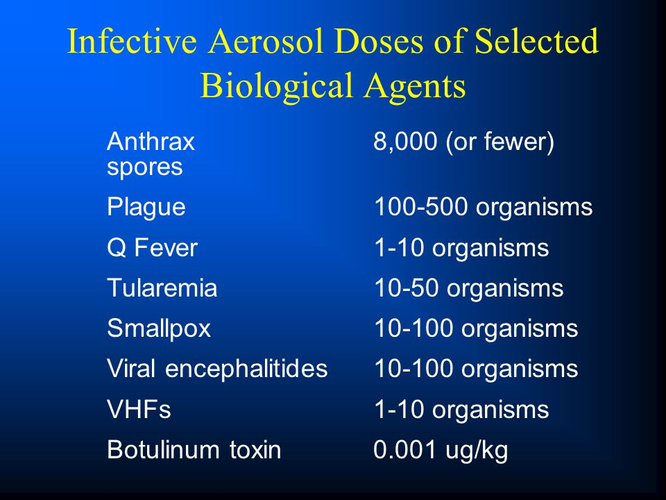 Infective Aerosol Doses of Selected Biological Agents