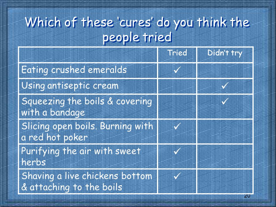 Which of these 'cures' do you think the people tried