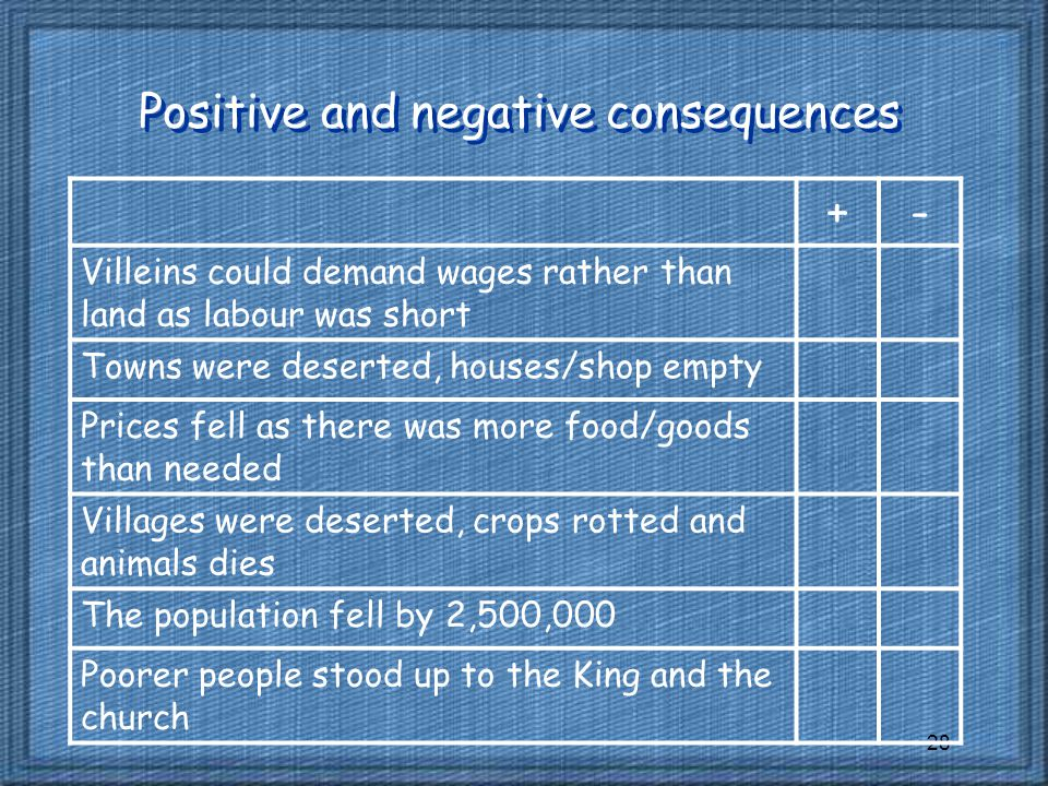 Positive and negative consequences