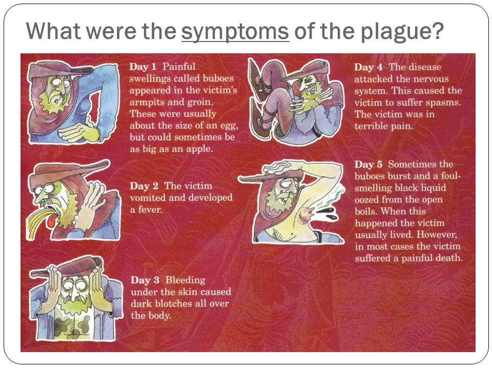 What were the symptoms of the plague