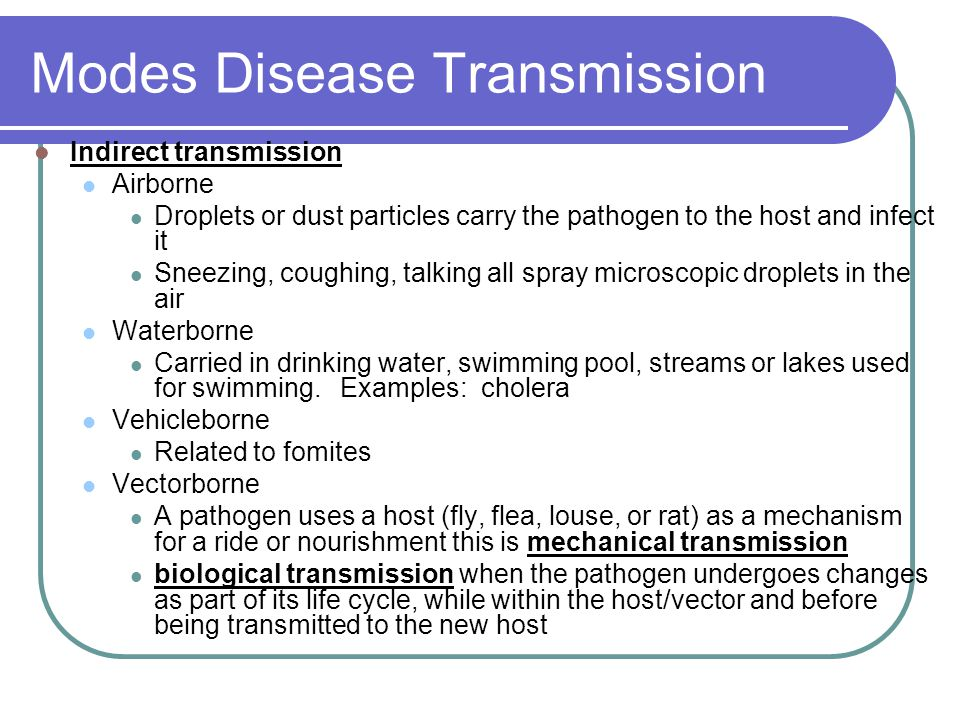 Modes Disease Transmission