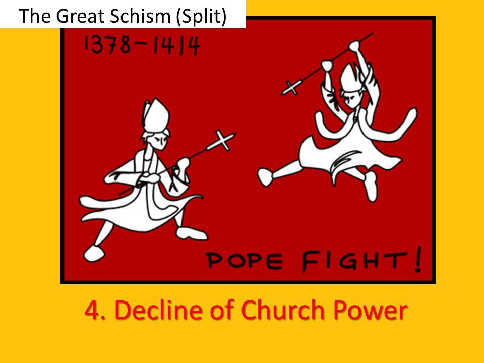 4. Decline of Church Power