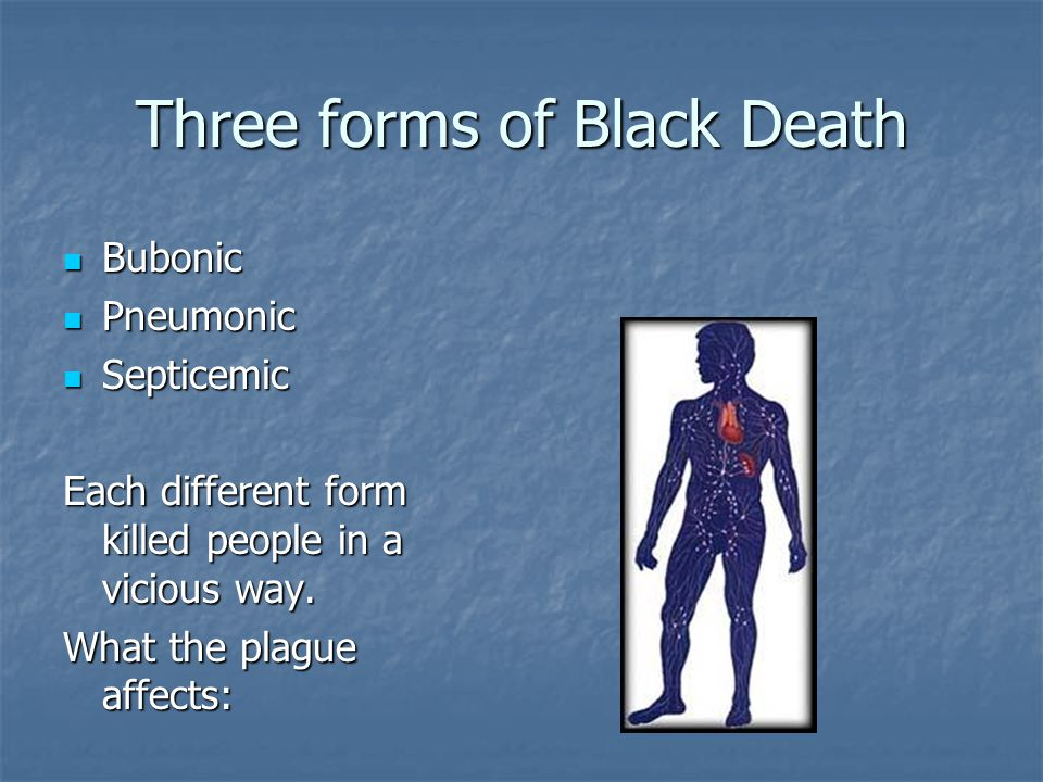 Three forms of Black Death