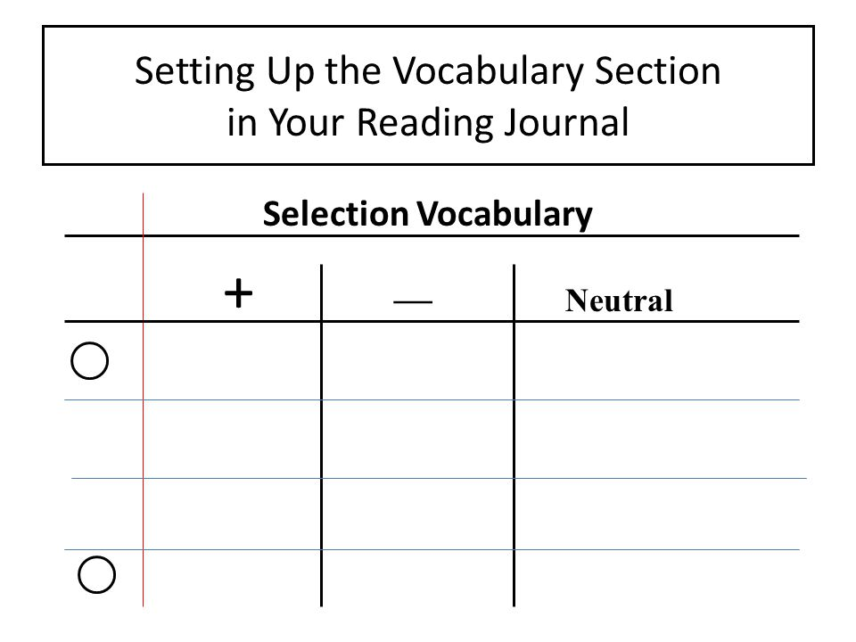 Setting Up the Vocabulary Section in Your Reading Journal