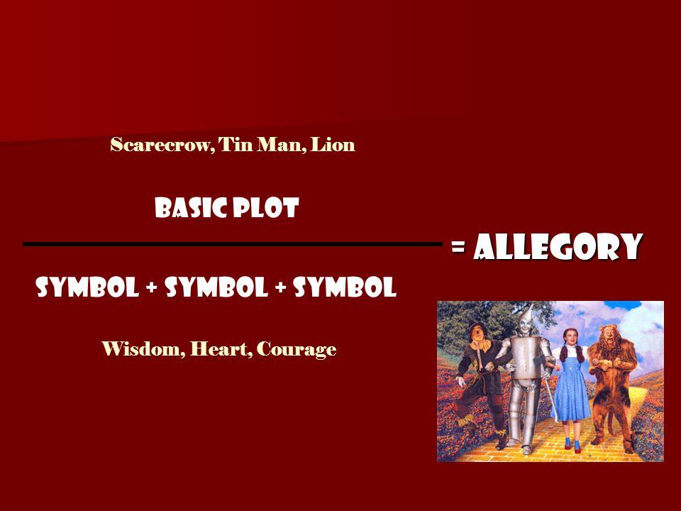 = Allegory Basic Plot Symbol + Symbol + Symbol