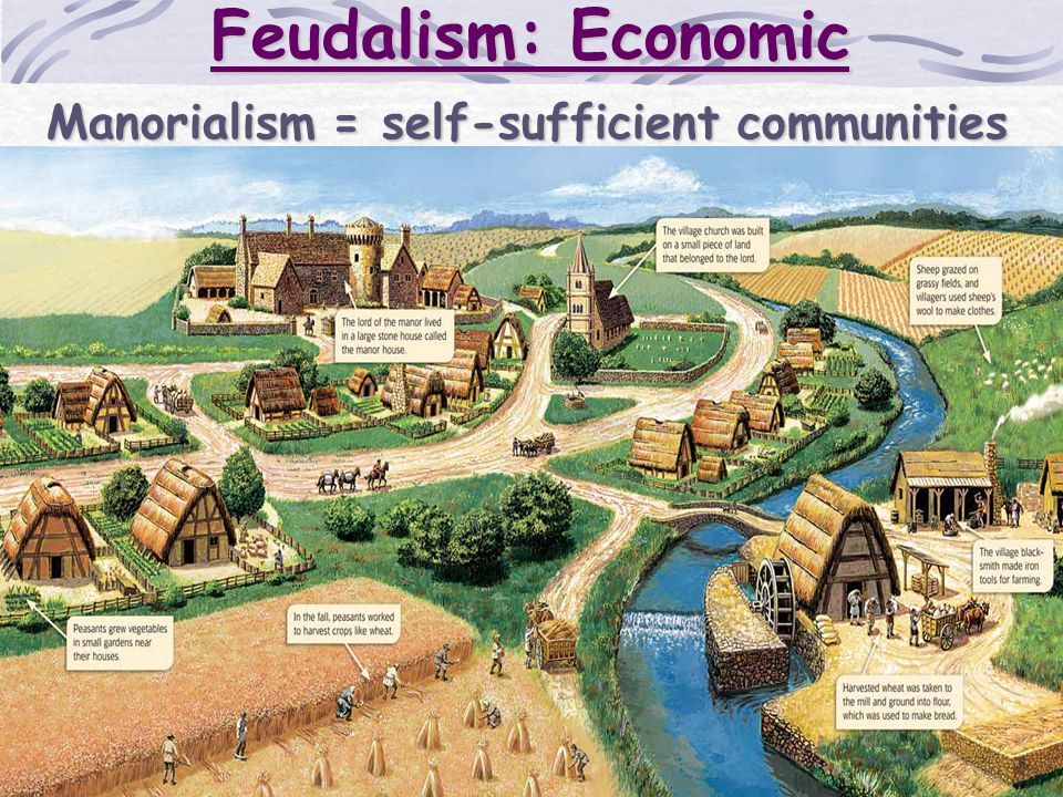 Feudalism: Economic Manorialism = self-sufficient communities