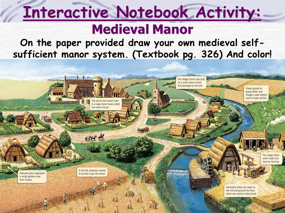 Interactive Notebook Activity: Medieval Manor