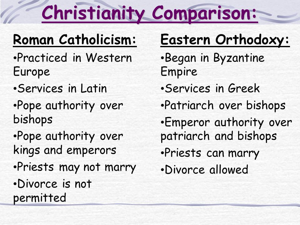 Christianity Comparison: