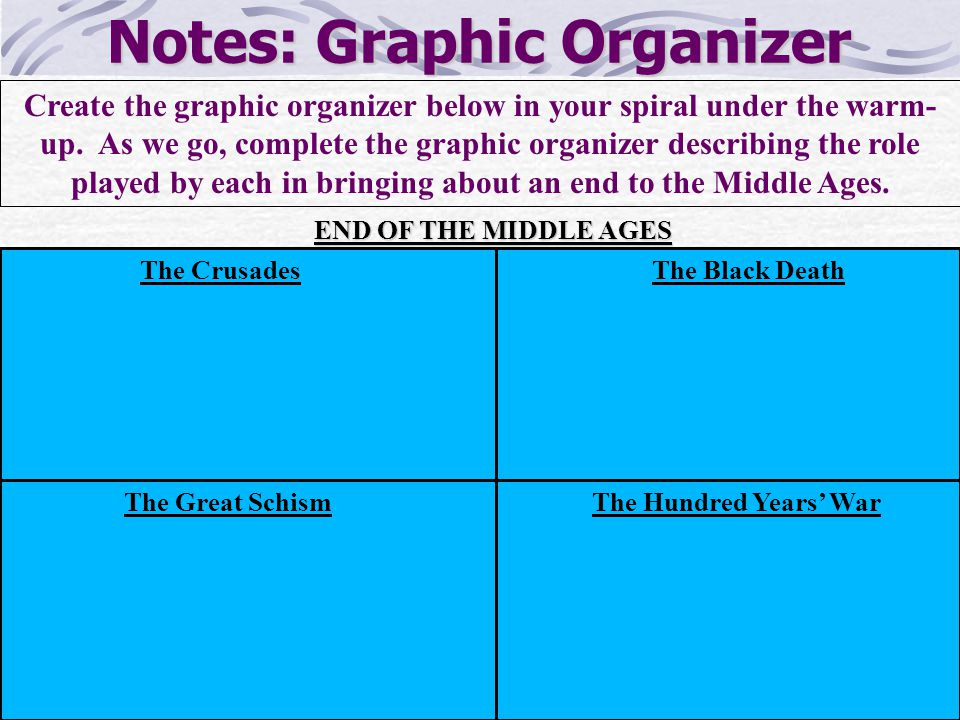 Notes: Graphic Organizer