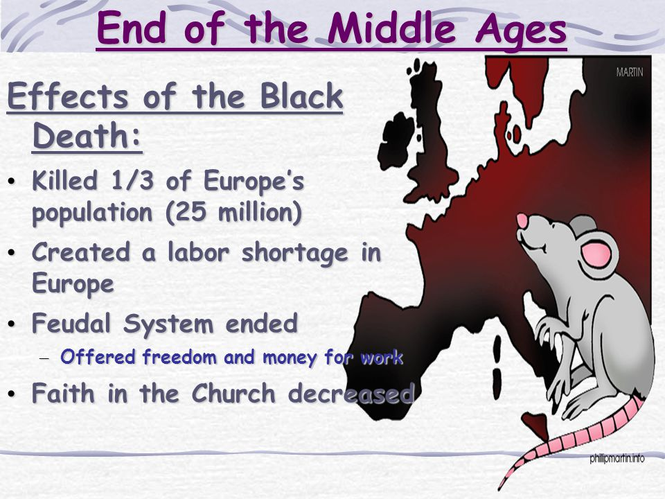 End of the Middle Ages Effects of the Black Death: